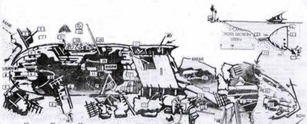 Tulamben Tauch- & Schnorchelplätze - Bild des Liberty-Schiffswracks in Tulamben Bali